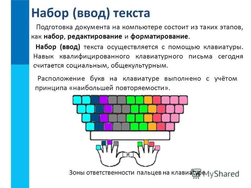 Набор (ввод) текста Подготовка документа на компьютере состоит из таких этапов, как набор, редактирование и форматирование. Набор (ввод) текста осуществляется с помощью клавиатуры. Навык квалифицированного клавиатурного письма сегодня считается социа