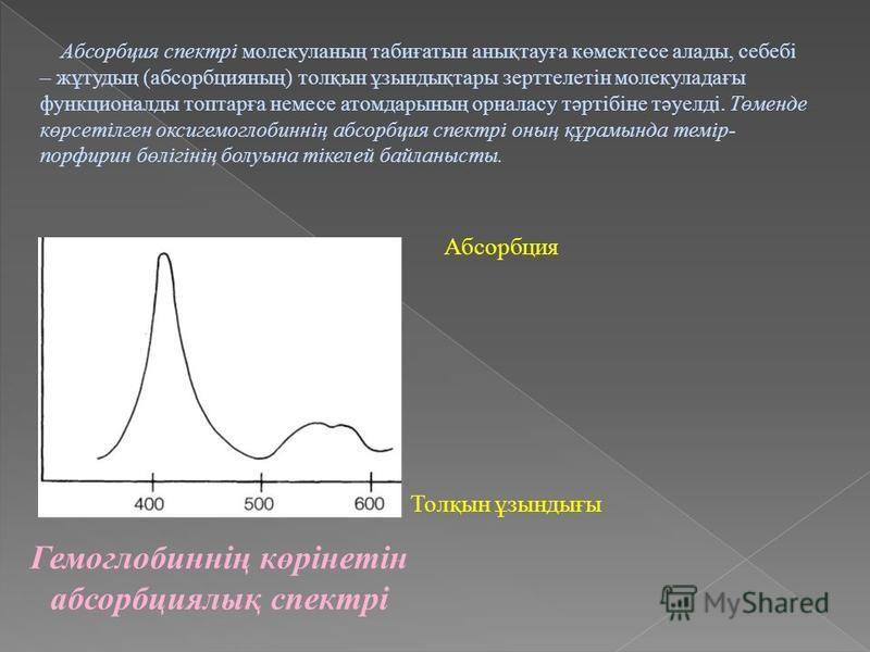 Абсорбция спектрі молекуланың табиғатын анықтауға көмектесе алады, себебі – жұтудың (абсорбцияның) толқын ұзындықтары зерттелетін молекуладағы функционалды топтарға немесе атомдарының орналасу тәртібіне тәуелді. Төменде көрсетілген оксигемоглобиннің