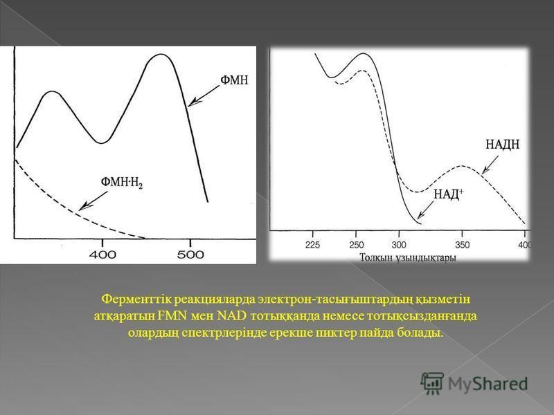Ферменттік реакцияларда электрон-тасығыштардың қызметін атқаратын FMN мен NAD тотыққанда немесе тотықсызданғанда олардың спектрлерінде ерекше пиктер пайда болады.