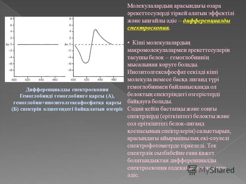 Молекулалардың арасындағы өзара әрекеттесулерді тіркей алатын эффектілі және ыңғайлы әдіс – дифференциалды спектроскопия. Кіші молекулалардың макромолекулалармен әрекеттесулерін тасушы белок – гемоглобиннің мысалынан көруге болады. Инозитолгексафосфа