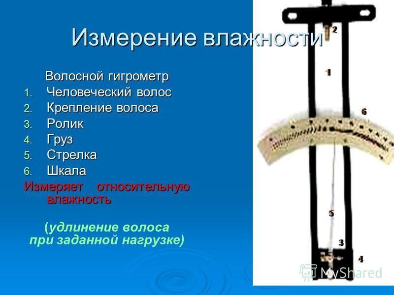 Измерение владности Волосной гигрометр 1. Человеческий волос 2. Крепление волоса 3. Ролик 4. Груз 5. Стрелка 6. Шкала Измеряет относительную владность (удлинение волоса при заданной нагрузке)