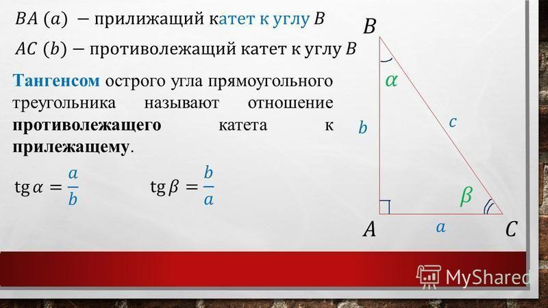 Тангенсом острого угла прямоугольного треугольника называют отношение противолежащего катета к прилежащему.