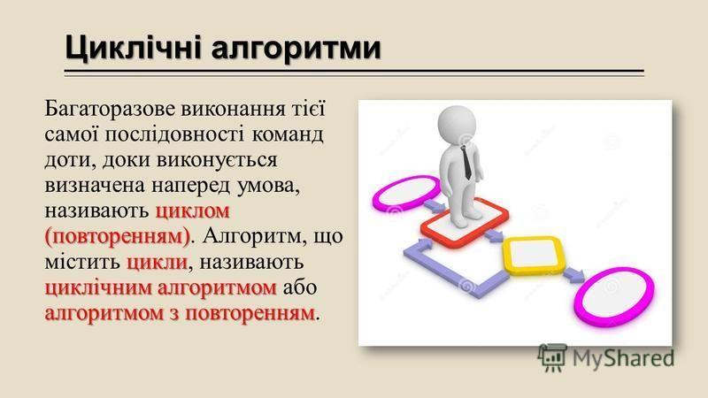 Циклічні алгоритми циклом (повторенням) цикли циклічним алгоритмом алгоритмом з повторенням Багаторазове виконання тієї самої послідовності команд доти, доки виконується визначена наперед умова, називають циклом (повторенням). Алгоритм, що містить ци
