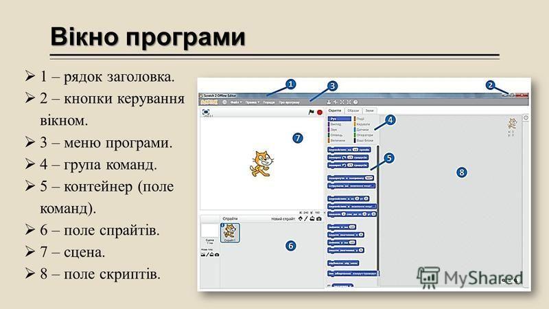 Вікно програми 1 – рядок заголовка. 2 – кнопки керування вікном. 3 – меню програми. 4 – група команд. 5 – контейнер (поле команд). 6 – поле спрайтів. 7 – сцена. 8 – поле скриптів.