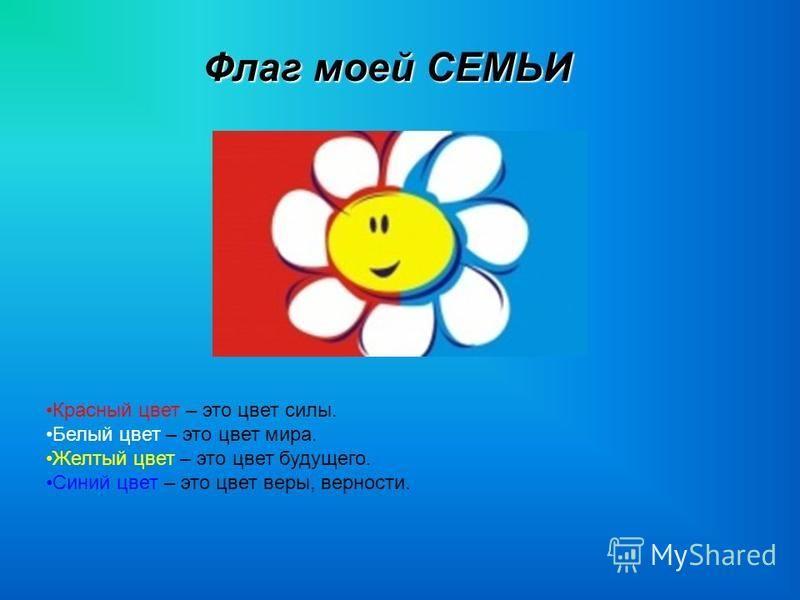 Флаг моей СЕМЬИ Красный цвет – это цвет силы. Белый цвет – это цвет мира. Желтый цвет – это цвет будущего. Синий цвет – это цвет веры, верности.