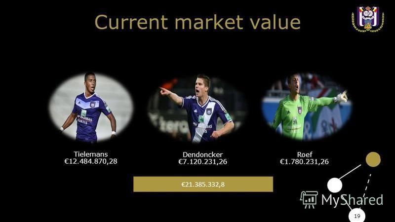 19 Current market value Tielemans 12.484.870,28 Dendoncker 7.120.231,26 Roef 1.780.231,26 21.385.332,8