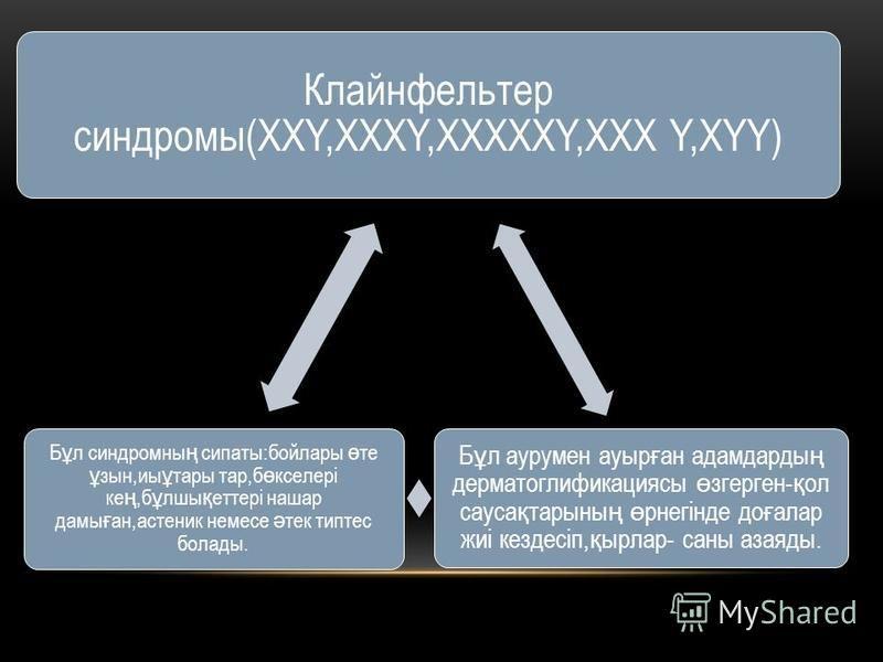 Клайнфельтер синдромы(XXY,XXXY,XXXXXY,XXX Y,XYY) Б ұ л аурумен ауфыр ғ ан адамарды ң дерматоглификациясы ө згерген- қ ол сауса қ тарыны ң ө рнегінде до ғ алан жиі кездесіп, қ ырлар- санны азаяды. Б ұ л синдромны ң сипоты:бойлеры ө те ұ сын,ии ұ тары