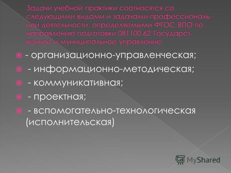 - организационно-управленческая; - информационно-методическая; - коммуникативная; - проектная; - вспомогательной-технологическая (исполнительская)