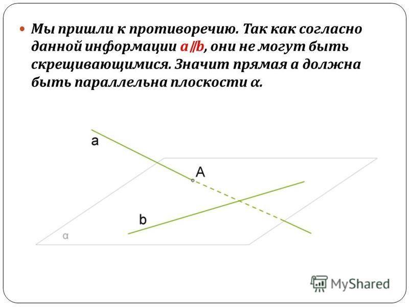 Мы пришли к противоречию. Так как согласно данной информации a b, они не могут быть скрещивающимися. Значит прямая a должна быть параллельна плоскости α.