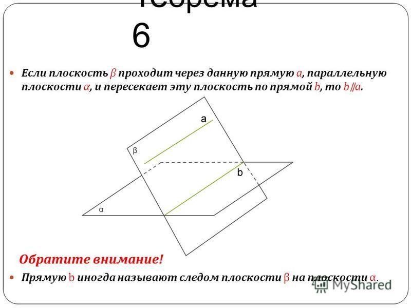 Te ерема 6 Если плоскость β проходит через данную прямую a, параллельную плоскости α, и пересекает эту плоскость по прямой b, то b a. Обратите внимание ! Прямую b иногда называют следом плоскости β на плоскости α.