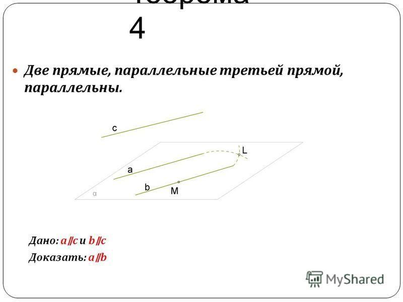Teерема 4 Две прямые, параллельные третьей прямой, параллельны. Дано : a c и b c Доказать : a b Дано: a c и b c Доказать: a b