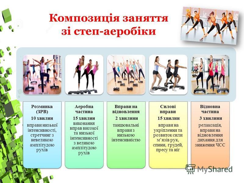 Розминка (ЗРВ) 10 хвилин вправи низької інтенсивності, стретчинг з невеликою амплітудою рухів Аеробна частина 15 хвилин виконання вправ високої та низької інтенсивності з великою амплітудою рухів Вправи на відновлення 2 хвилини танцювальні вправи з н