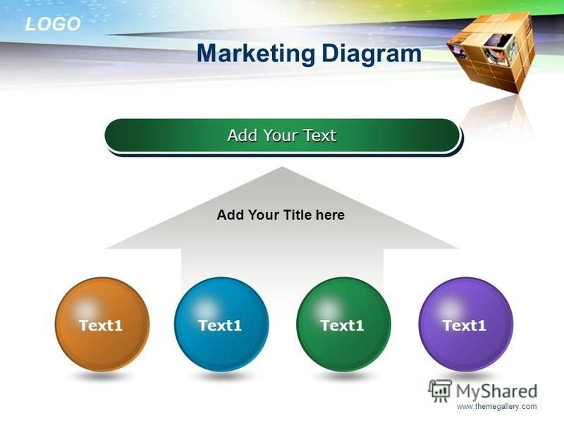 LOGO www.themegallery.com Marketing Diagram Add Your Text Add Your Title here Text1