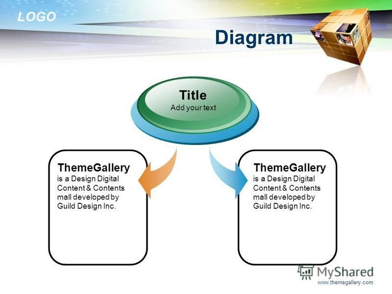 LOGO www.themegallery.com Diagram ThemeGallery is a Design Digital Content & Contents mall developed by Guild Design Inc. Title Add your text ThemeGallery is a Design Digital Content & Contents mall developed by Guild Design Inc.