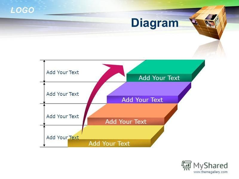 LOGO www.themegallery.com Diagram Add Your Text