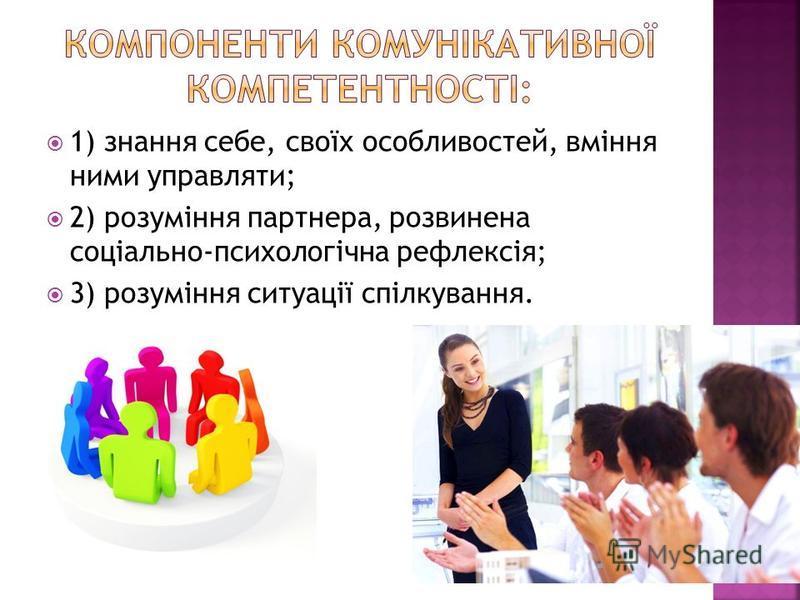 1) знання себе, своїх особливостей, вміння ними управляти; 2) розуміння партнера, розвинена соціально-психологічна рефлексія; 3) розуміння ситуації спілкування.