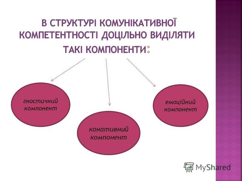 конативний компонент емоційний компонент гностичний компонент