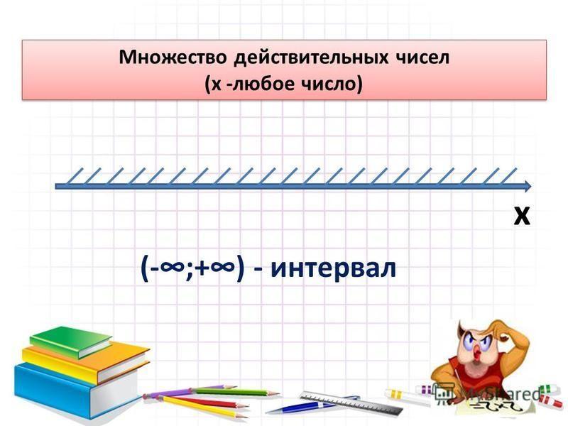 Множество действительных чисел (х -любое число) Множество действительных чисел (х -любое число) (-;+) - интервал x