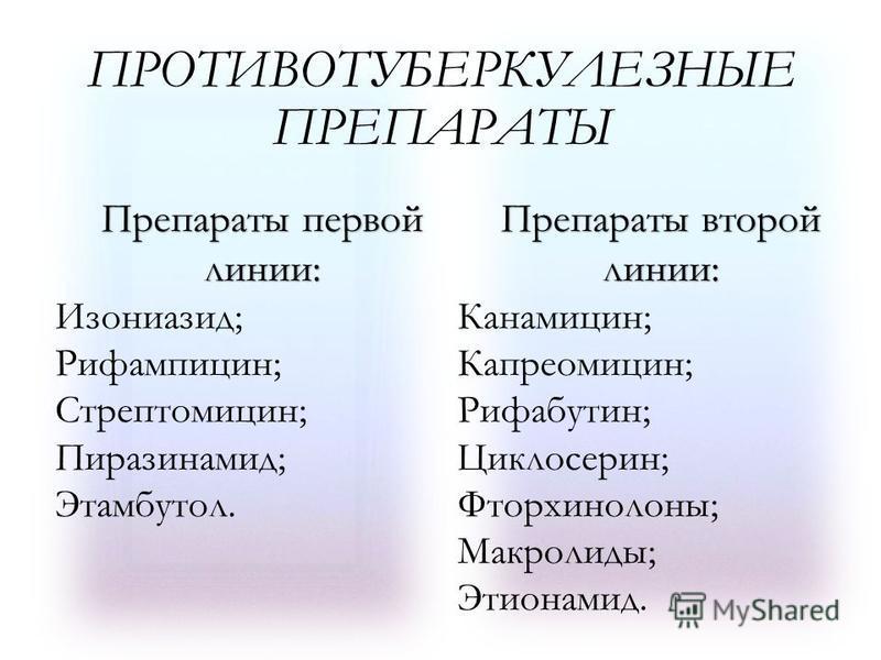 ПРОТИВОТУБЕРКУЛЕЗНЫЕ ПРЕПАРАТЫ Препараты первой линии: Изониазид; Рифампицин; Стрептомицин; Пиразинамид; Этамбутол. Препараты второй линии: Канамицин; Капреомицин; Рифабутин; Циклосерин; Фторхинолоны; Макролиды; Этионамид.