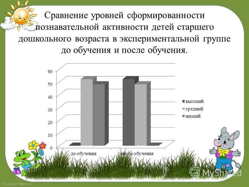 FokinaLida.75@mail.ru Сравнение уровней сформированности познавательной активности детей старшего дошкольного возраста в экспериментальной группе до обучения и после обучения.