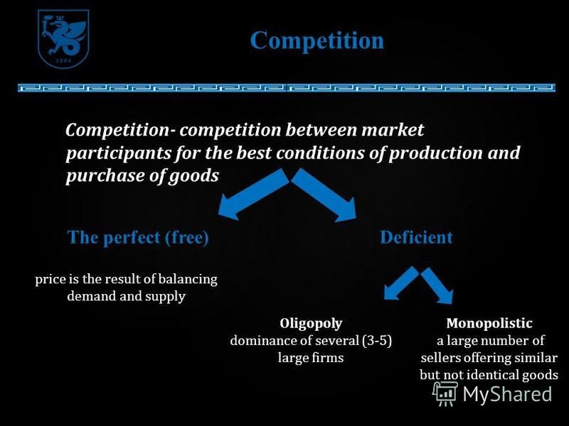 Competition Competition- competition between market participants for the best conditions of production and purchase of goods The perfect (free) price is the result of balancing demand and supply Deficient Oligopoly dominance of several (3-5) large fi