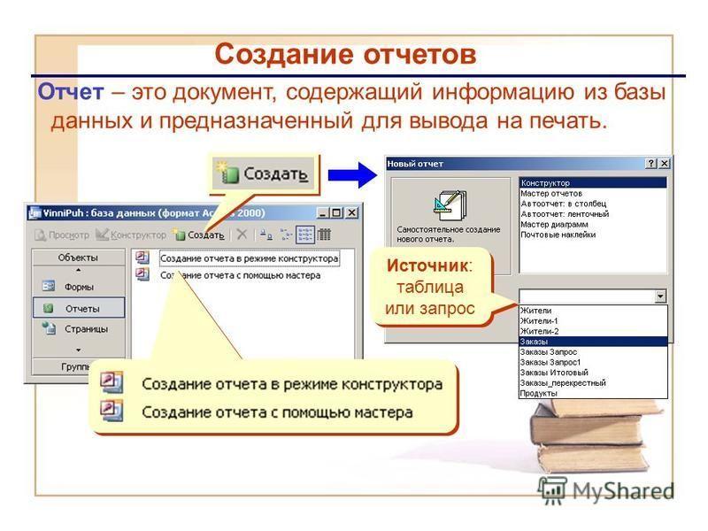 Создание отчетов Отчет – это документ, содержащий информацию из базы данных и предназначенный для вывода на печать. Источник: таблица или запрос