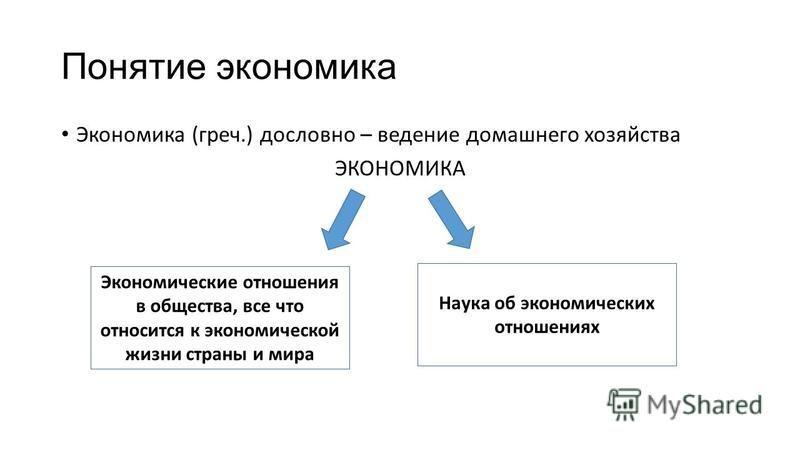 Понятие экономика Экономика (греч.) дословно – ведение домашнего хозяйства ЭКОНОМИКА Экономические отношения в общества, все что относится к экономической жизни страны и мира Наука об экономических отношениях