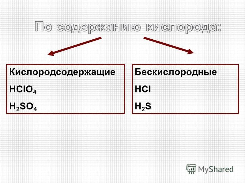 Кислородсодержащие HClO 4 H 2 SO 4 Бескислородные HCl H 2 S