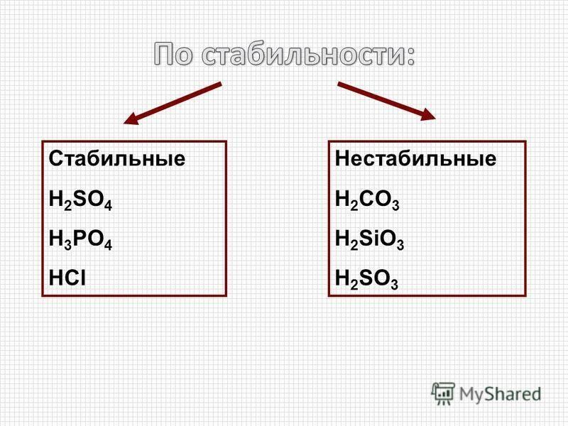 Стабильные H 2 SO 4 H 3 PO 4 HCl Нестабильные H 2 CO 3 H 2 SiO 3 H 2 SO 3