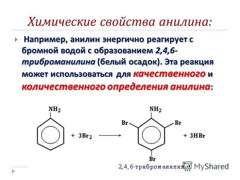 Химические свойства анилина : Например, анилин энергично реагирует с бромной водой с образованием 2,4,6- триброманилина ( белый осадок ). Эта реакция может использоваться для качественного и количественного определения анилина :