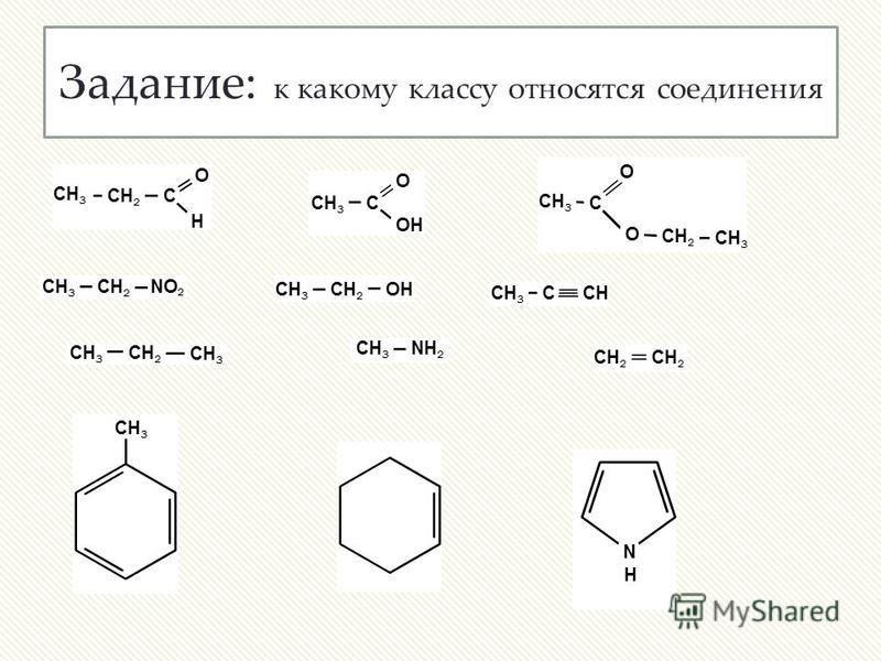 Основные классы органических соединений Название класса соединения Функциональная группа или наличие кратной связи Пример соединения Название соединения Спирты ГидроксильнаяЭтанол Простые эфиры ОксигруппаДиэтиловый эфир, этоксиэтан Альдегиды Карбонил