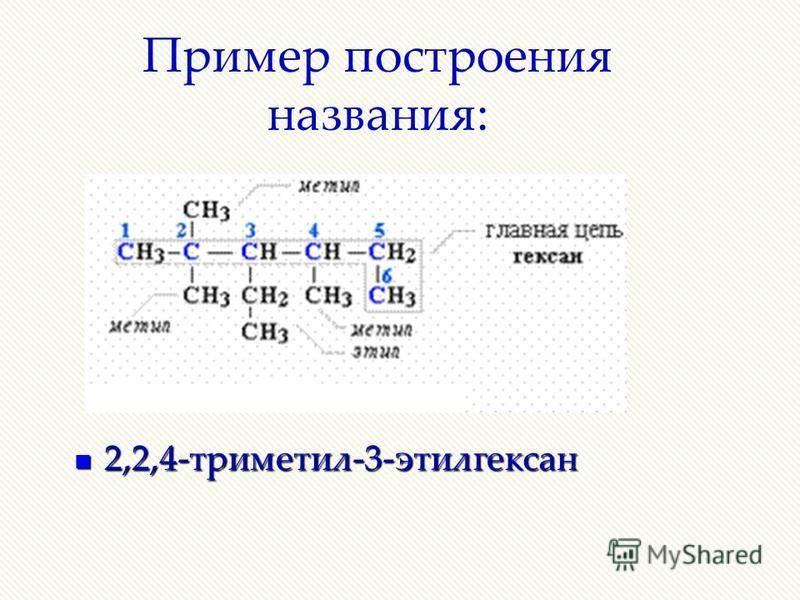 СН 3 - СН – СН - СН 2 -СН 3 СН 3 СН 3 2,2-диметилпентан СН 3 - СН – СН - СН 2 -СН 3 СН 3 СН 3 2,2-диметилпентан 3) Назвать все радикалы (заместители), указав впереди цифры, обозначающие их местоположение в главной цепи. Если есть несколько одинаковых
