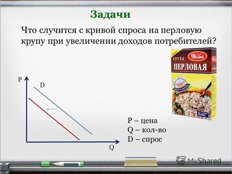 Задачи Р Q D P – цена Q – кол-во D – спрос Что случится с кривой спроса на перловую крупу при увеличении доходов потребителей?