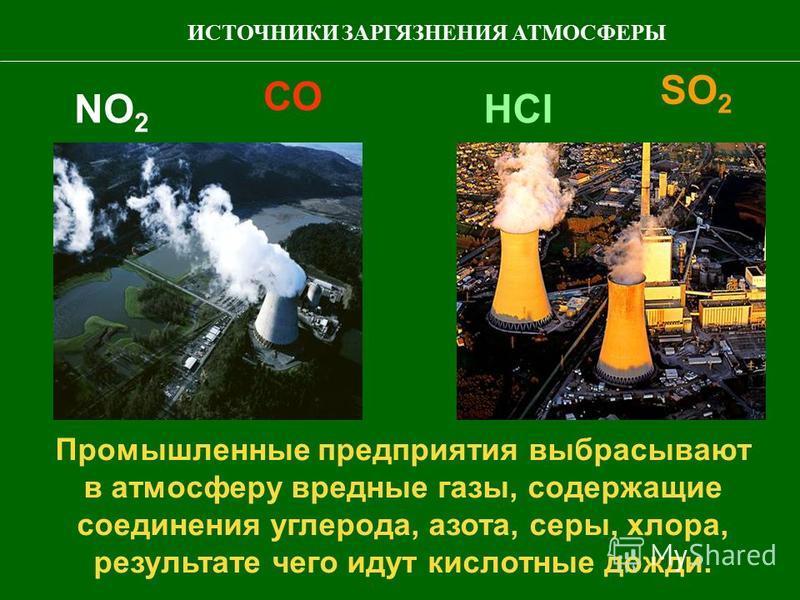 Промышленные предприятия выбрасывают в атмосферу вредные газы, содержащие соединения углерода, азота, серы, хлора, результате чего идут кислотные дожди. NO 2 SO 2 ИСТОЧНИКИ ЗАРГЯЗНЕНИЯ АТМОСФЕРЫ СО HCl
