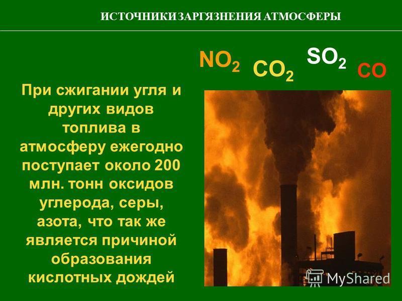 При сжигании угля и других видов топлива в атмосферу ежегодно поступает около 200 млн. тонн оксидов углерода, серы, азота, что так же является причиной образования кислотных дождей SO 2 NO 2 CO 2 СО ИСТОЧНИКИ ЗАРГЯЗНЕНИЯ АТМОСФЕРЫ