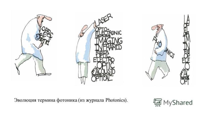 Эволюция термина фотоника (из журнала Photonics).