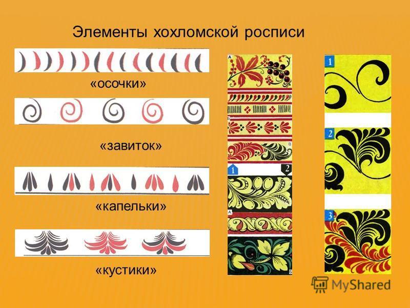 Элементы хохломской росписи «носочки» «завиток» «капельки» «кустики»