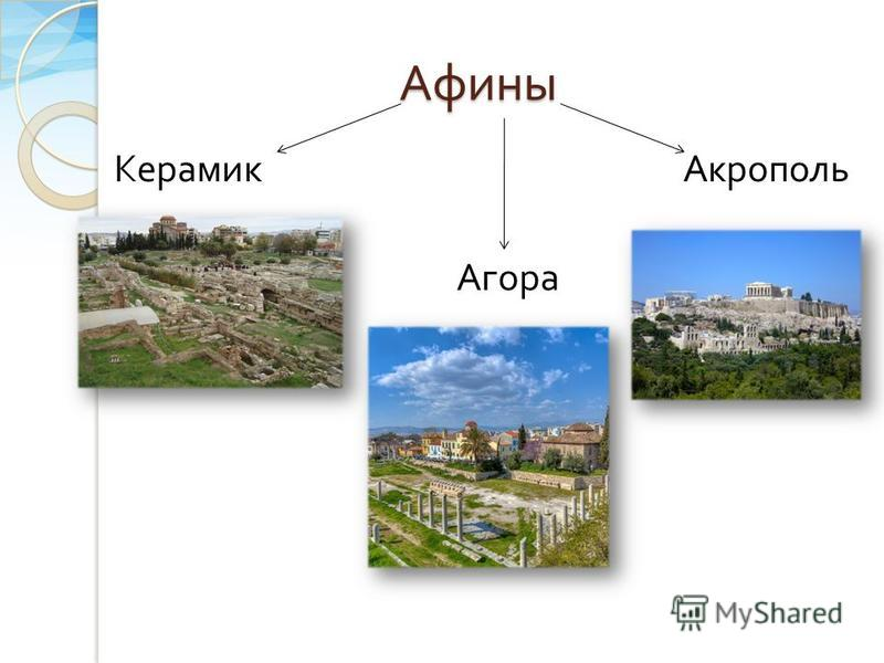 Афины Афины Керамик Акрополь Агора