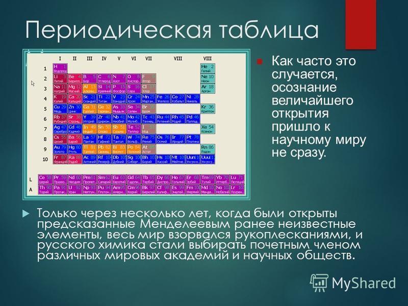 Периодическая таблица Менделеева Только через несколько лет, когда были открыты предсказанные Менделеевым ранее неизвестные элементы, весь мир взорвался рукоплесканиями, и русского химика стали выбирать почетным членом различных мировых академий и на