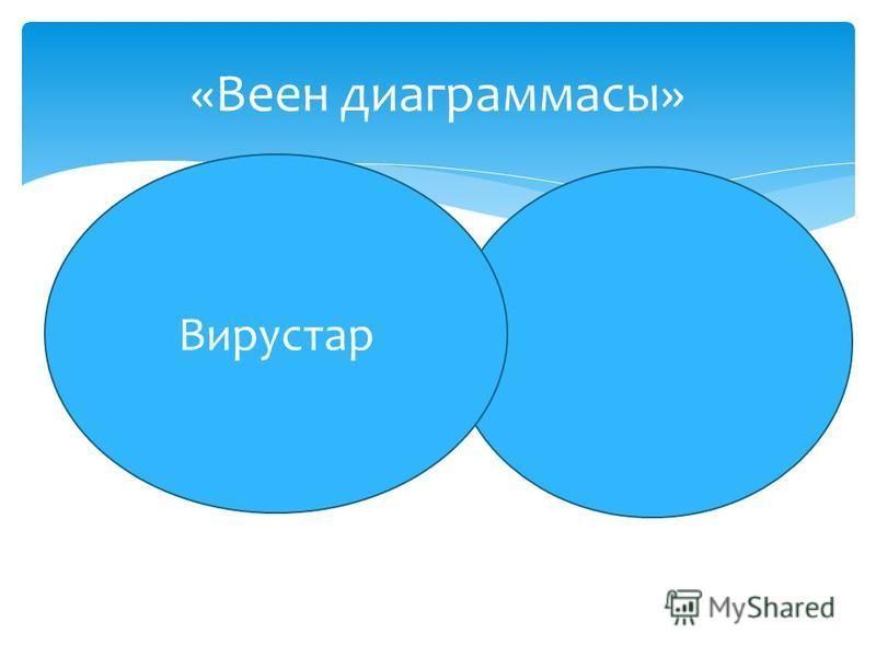 «Веен диаграммасы» Вирустар