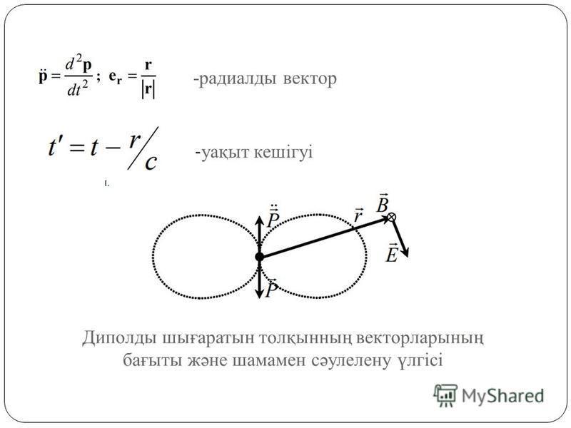-радиалды вектор - уақыт кешігуі Диполды шығаратын толқынның векторларының бағыты және шамамен сәулелену үлгісі