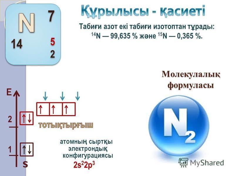 атомный ң сырт қ ы электронды қ конфигурациясы 2s 2 2 р 3 S Е 1 2 1414 1414 7 7 5252 5252 Таби ғ и азот екі таби ғ и изотоптан т ұ рады: 14 N 99,635 % ж ә не 15 N 0,365 %. Молекулалық формуласы