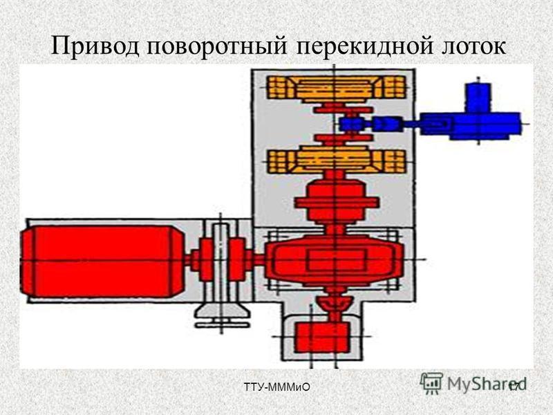 ТТУ-МММиО17 Привод поворотный перекидной лоток