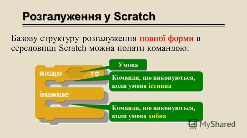 Розгалуження у Scratch повної форми Базову структуру розгалуження повної форми в середовищі Scratch можна подати командою: