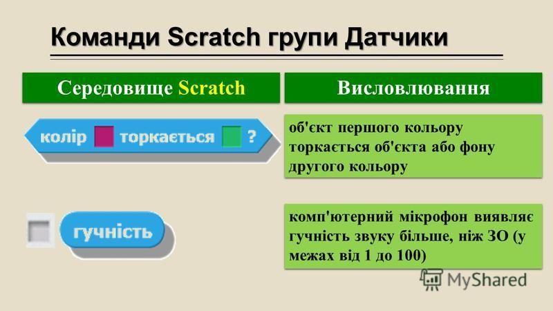 Команди Scratch групи Датчики Середовище Scratch Висловлювання об'єкт першого кольору торкається об'єкта або фону другого кольору комп'ютерний мікрофон виявляє гучність звуку більше, ніж ЗО (у межах від 1 до 100)