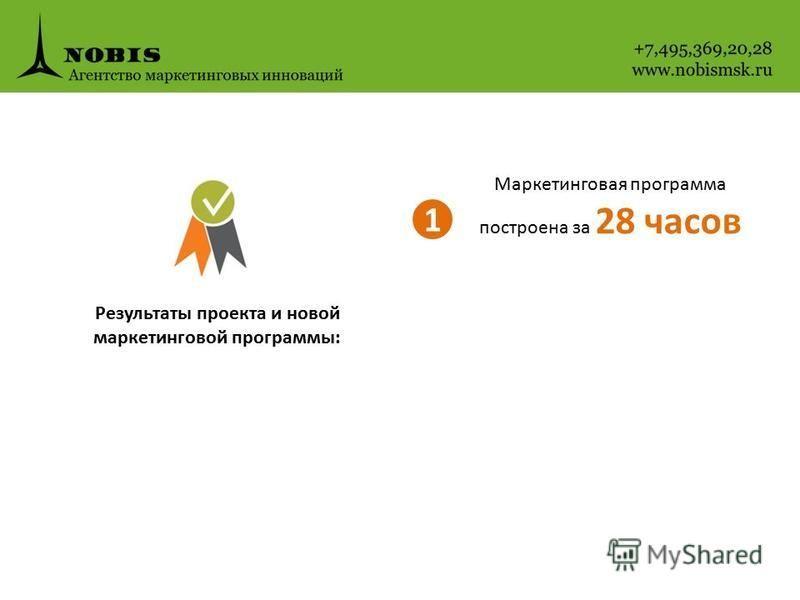 Результаты проекта и новой маркетинговой программы: 1 Маркетинговая программа построена за 28 часов