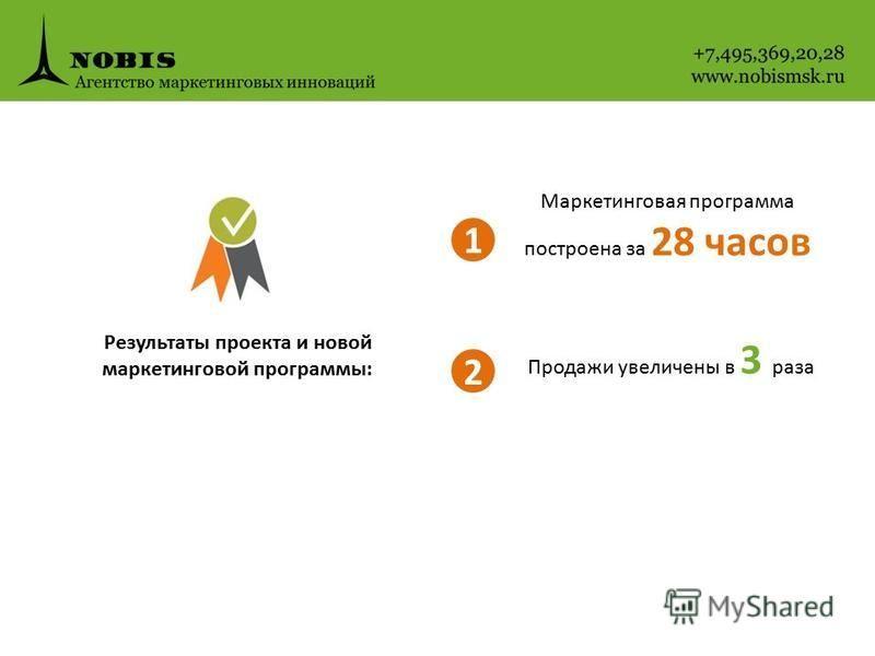1 2 Продажи увеличены в 3 раза Результаты проекта и новой маркетинговой программы: