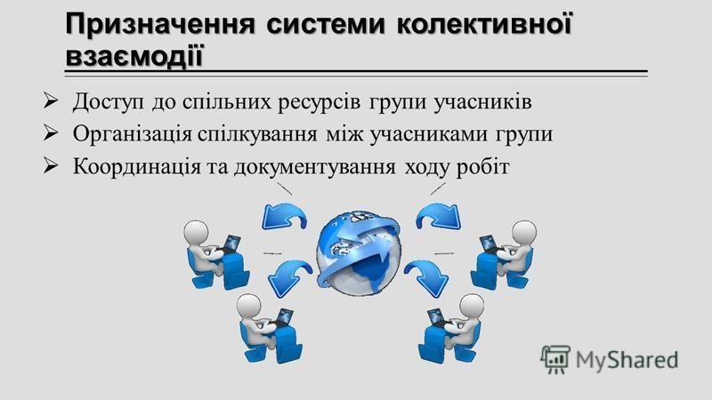 Призначення системи колективної взаємодії Доступ до спільних ресурсів групи учасників Організація спілкування між учасниками групи Координація та документування ходу робіт