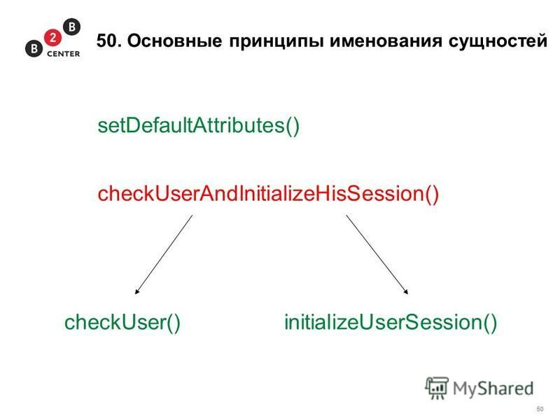 50 50. Основные принципы именования сущностей setDefaultAttributes() checkUserAndInitializeHisSession() checkUser() initializeUserSession()