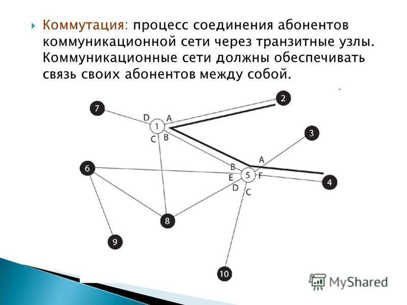 Коммутация: процесс соединения абонентов коммуникационной сети через транзитные узлы. Коммуникационные сети должны обеспечивать связь своих абонентов между собой.